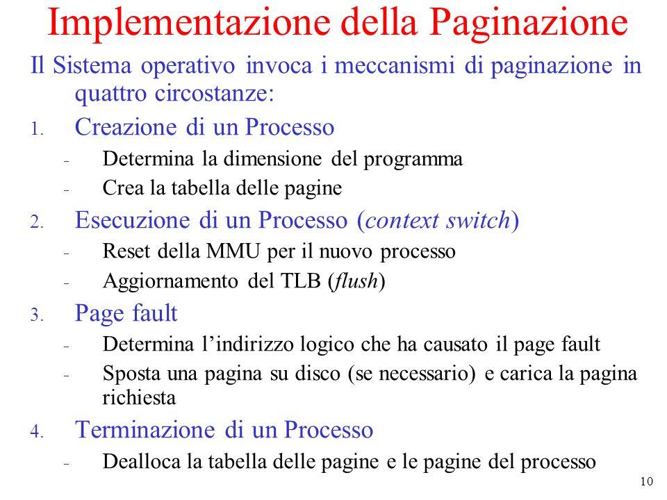 10 Implementazione della Paginazione Il Sistema operativo invoca i meccanismi di paginazione in quattro circostanze: 1. Creazione di un Processo Deter