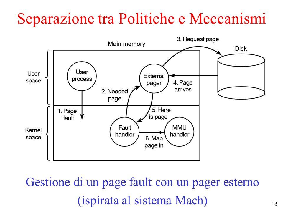 16 Separazione tra Politiche e Meccanismi Gestione di un page fault con un pager esterno (ispirata al sistema Mach)