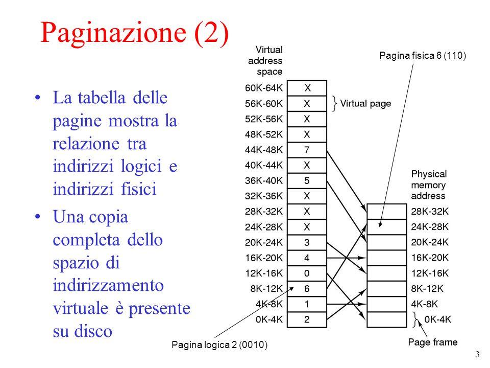 3 Paginazione (2) La tabella delle pagine mostra la relazione tra indirizzi logici e indirizzi fisici Una copia completa dello spazio di indirizzament