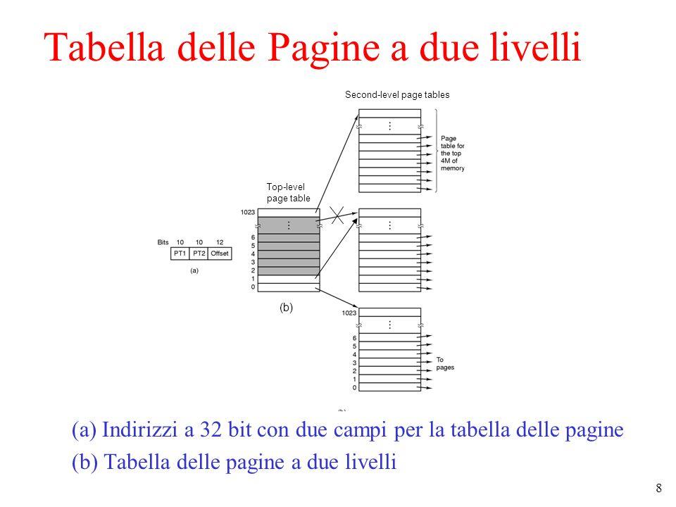 8 (a) Indirizzi a 32 bit con due campi per la tabella delle pagine (b) Tabella delle pagine a due livelli Second-level page tables Top-level page tabl
