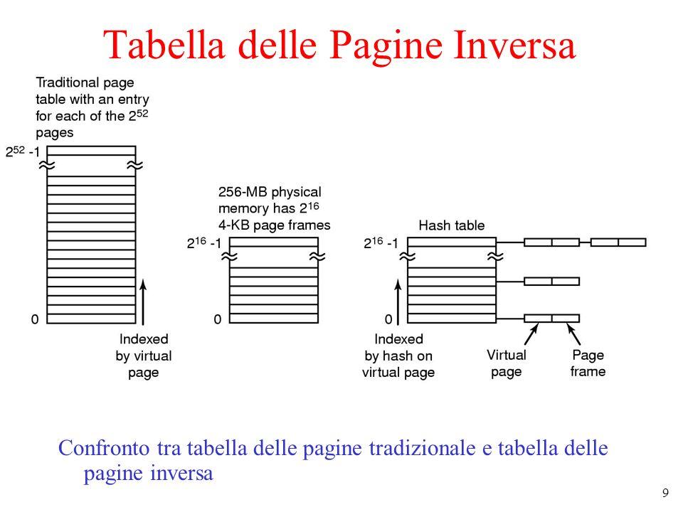 9 Tabella delle Pagine Inversa Confronto tra tabella delle pagine tradizionale e tabella delle pagine inversa