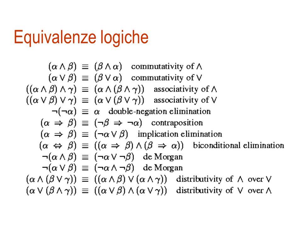 Equivalenza logica Equivalenza logica: A B se e solo se A |= B e B|= A Esempi: A B B A (commutatività di ) (A B) A B (De Morgan)