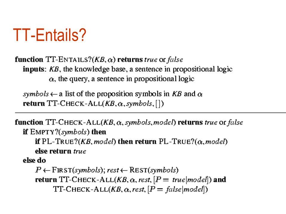 Lalgoritmo TV-Consegue? (TT-entails?) KB |= ? Enumera tutti le possibili interpretazioni di KB (k simboli, 2 k possibili modelli) Per ciascuna interpr