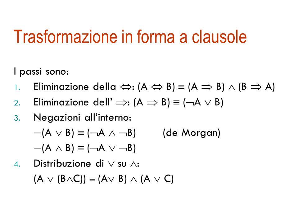 Algoritmi per la soddisfacibilità (SAT) Usano KB in forma a clausole (insiemi di letterali) {A, B} {¬B, C, D} {¬A, F} Forma normale congiuntiva (CNF):