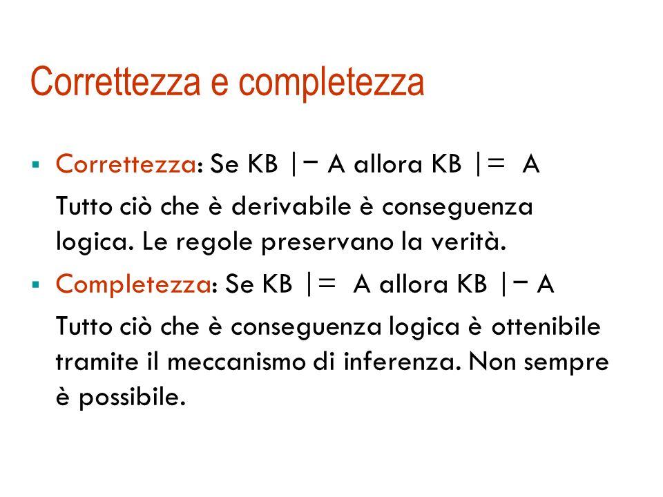 Inferenza come deduzione Un altro modo per decidere se KB |= A è dare delle regole di inferenza Si scrive KB | A (A è deducibile da KB) Le regole di i