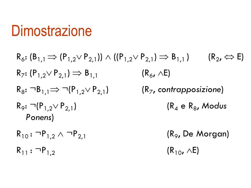 Una rappresentazione per il WW R 1 : ¬P 1,1 non ci sono pozzi in [1, 1] Cè brezza nelle caselle adiacenti ai pozzi: R 2 : B 1,1 (P 1,2 P 2,1 ) R 3 : B