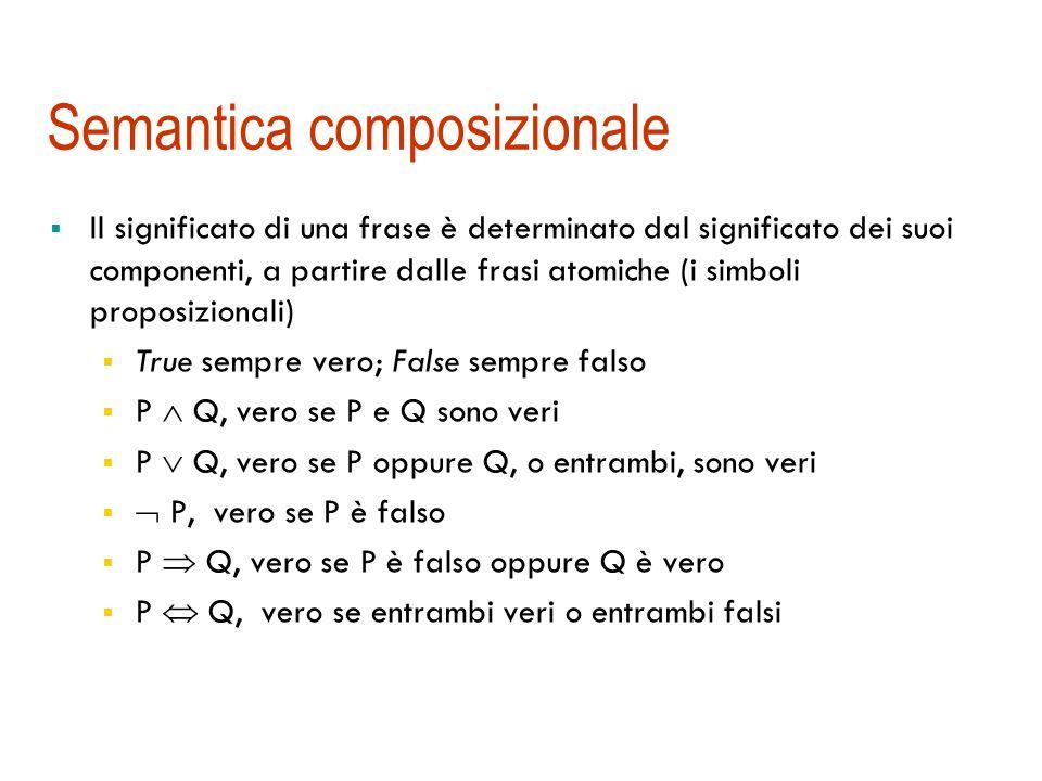 Semantica e mondi possibili (modelli) La semantica ha a che fare col significato delle frasi: definisce se un enunciato è vero o falso rispetto ad una