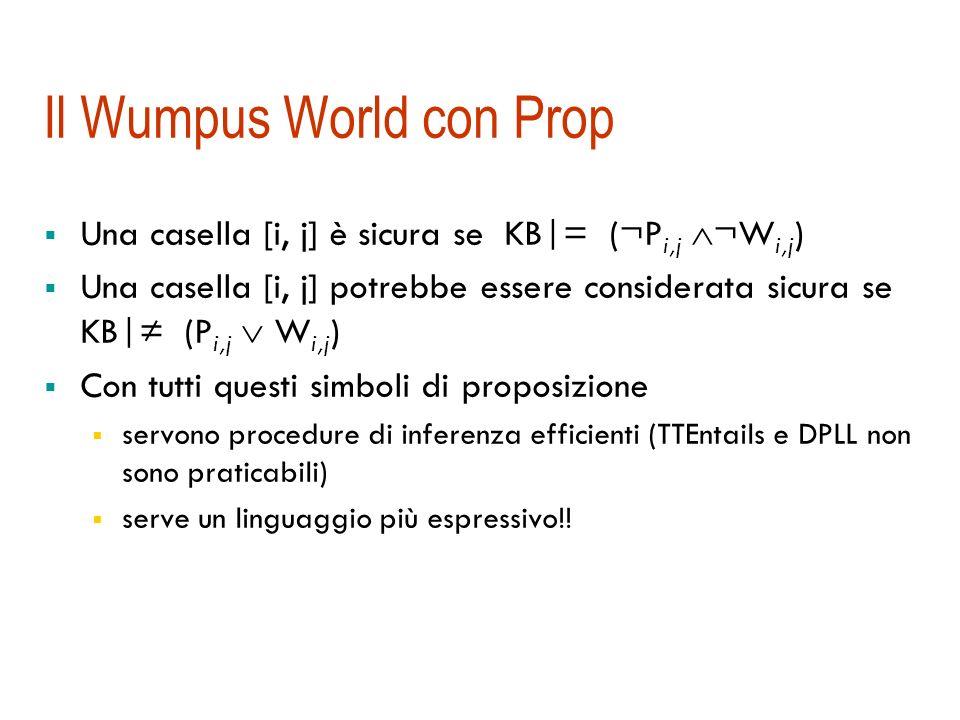 Wumpus World: locazione, orientamento Se si vuole tenere traccia della locazione L 1,1 FacingRight Forward L 2,1 Non va bene, serve una dimensione tem