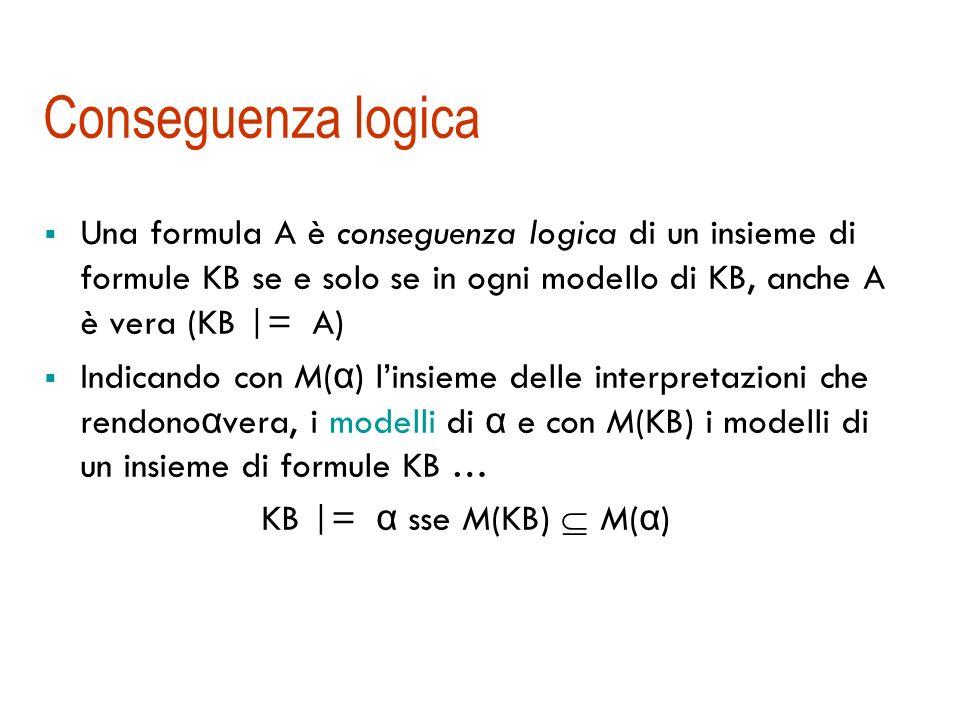 Semantica composizionale Il significato di una frase è determinato dal significato dei suoi componenti, a partire dalle frasi atomiche (i simboli prop