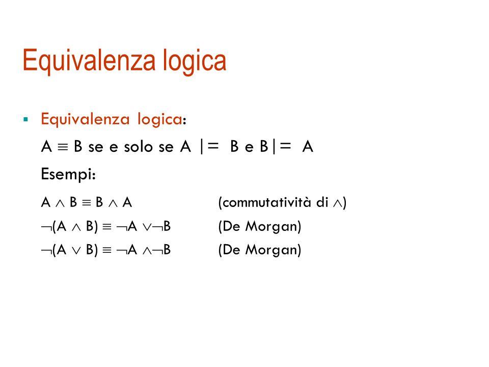 Conseguenza logica e mondi possibili KB = {B 2,1, ¬B 1,1 + regole del WW} KB |= ¬P 1,2 KB | ¬P 2,2 ¬P 1,2 ¬P 2,2