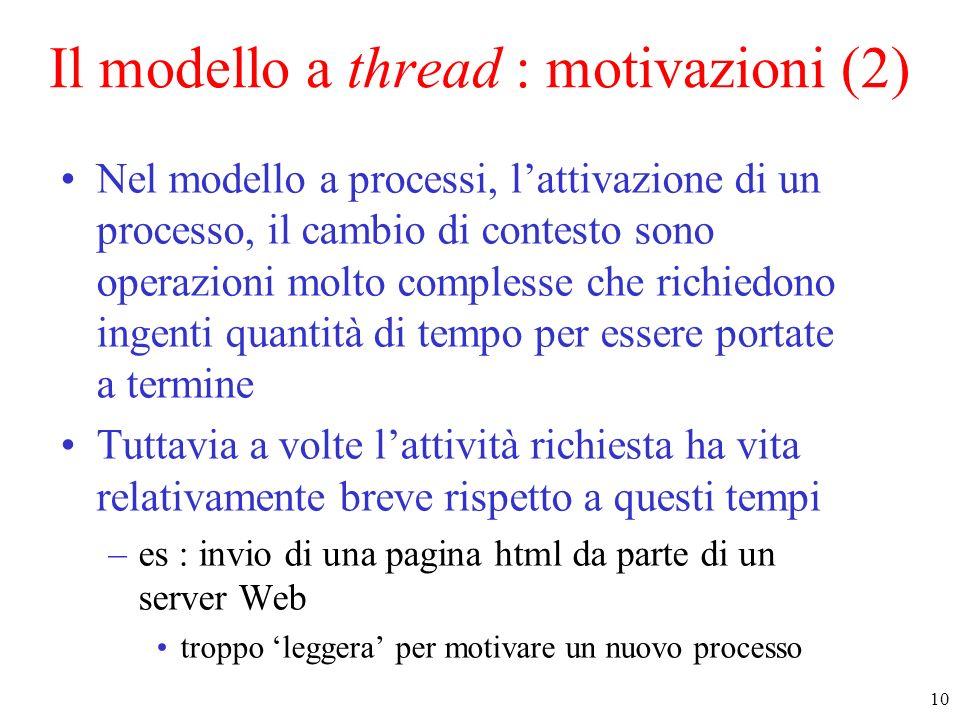 10 Il modello a thread : motivazioni (2) Nel modello a processi, lattivazione di un processo, il cambio di contesto sono operazioni molto complesse ch