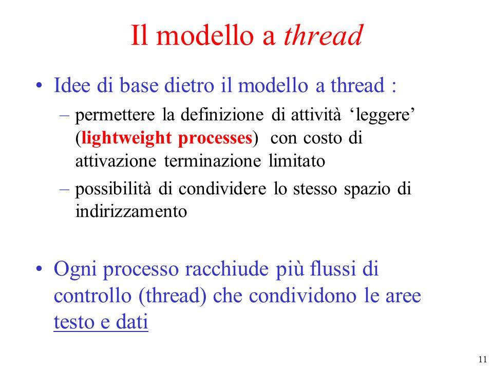 11 Il modello a thread Idee di base dietro il modello a thread : –permettere la definizione di attività leggere (lightweight processes) con costo di a