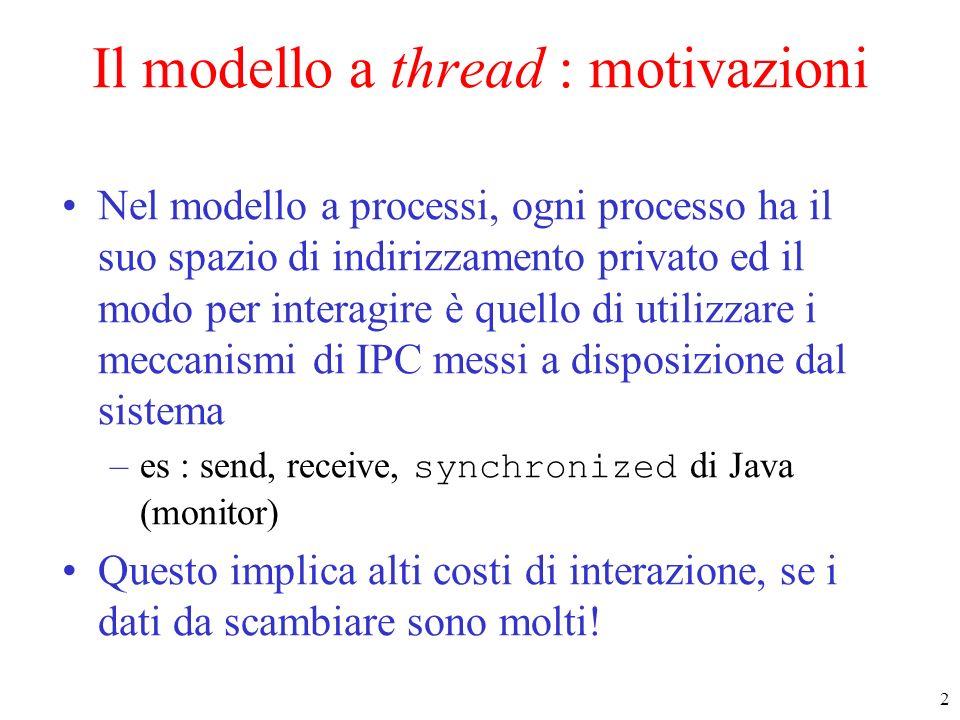 2 Il modello a thread : motivazioni Nel modello a processi, ogni processo ha il suo spazio di indirizzamento privato ed il modo per interagire è quell