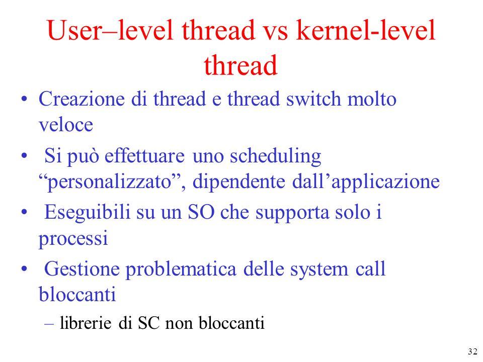 32 User–level thread vs kernel-level thread Creazione di thread e thread switch molto veloce Si può effettuare uno scheduling personalizzato, dipenden