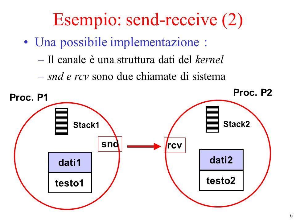 6 Proc. P1 testo1 dati1 Stack1 testo2 dati2 Stack2 Esempio: send-receive (2) Una possibile implementazione : –Il canale è una struttura dati del kerne