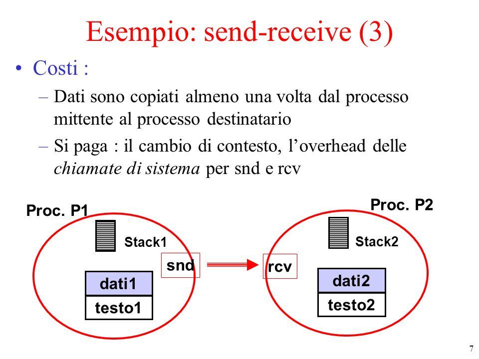 7 Esempio: send-receive (3) Costi : –Dati sono copiati almeno una volta dal processo mittente al processo destinatario –Si paga : il cambio di contest