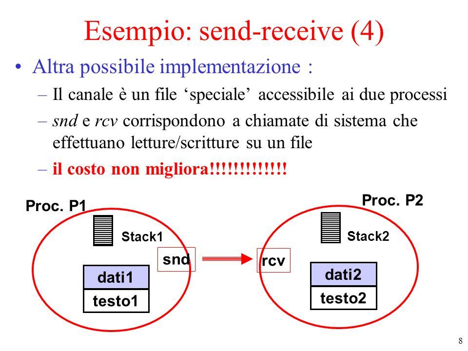 8 Esempio: send-receive (4) Altra possibile implementazione : –Il canale è un file speciale accessibile ai due processi –snd e rcv corrispondono a chi