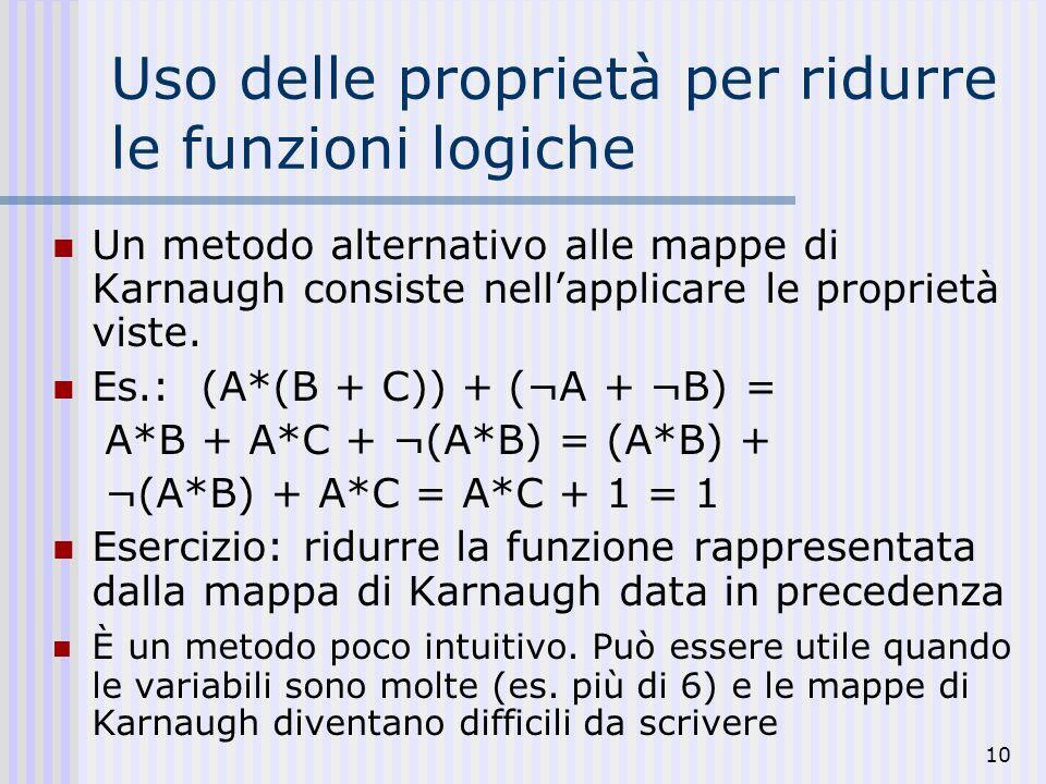 10 Uso delle proprietà per ridurre le funzioni logiche Un metodo alternativo alle mappe di Karnaugh consiste nellapplicare le proprietà viste. Es.: (A
