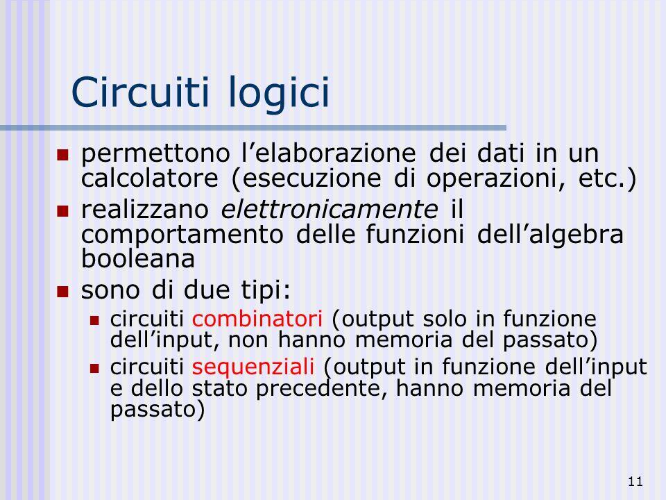 11 Circuiti logici permettono lelaborazione dei dati in un calcolatore (esecuzione di operazioni, etc.) realizzano elettronicamente il comportamento d