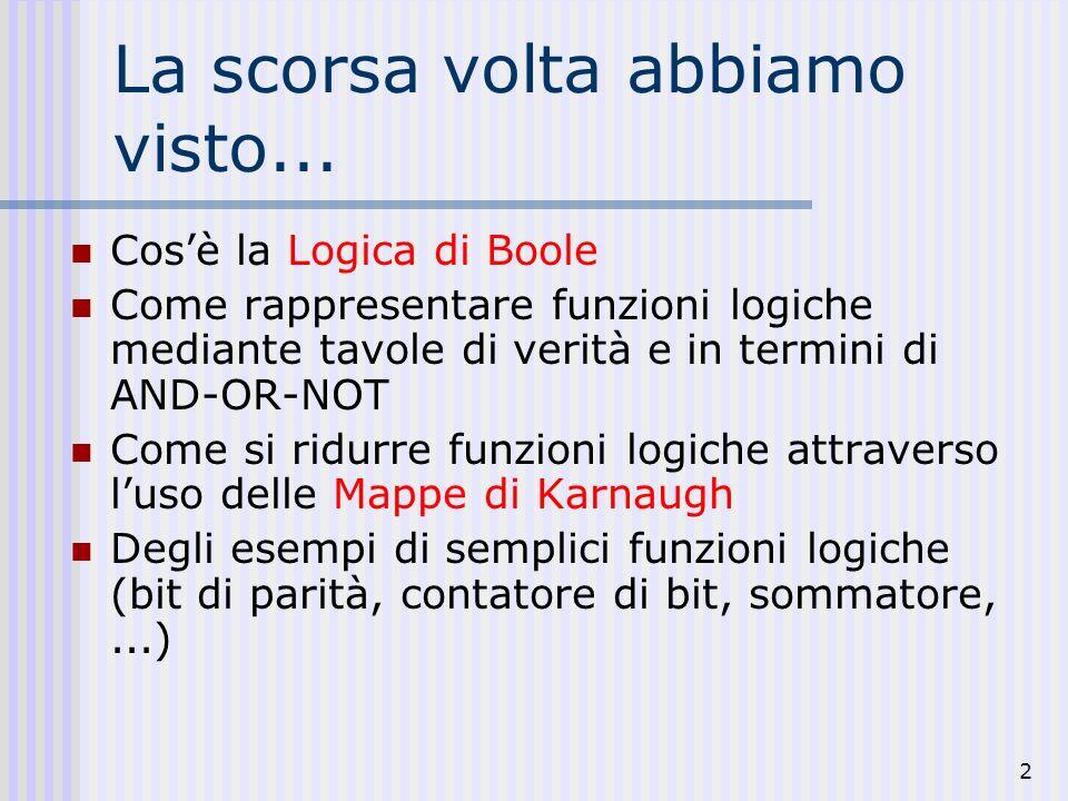 2 La scorsa volta abbiamo visto... Cosè la Logica di Boole Come rappresentare funzioni logiche mediante tavole di verità e in termini di AND-OR-NOT Co