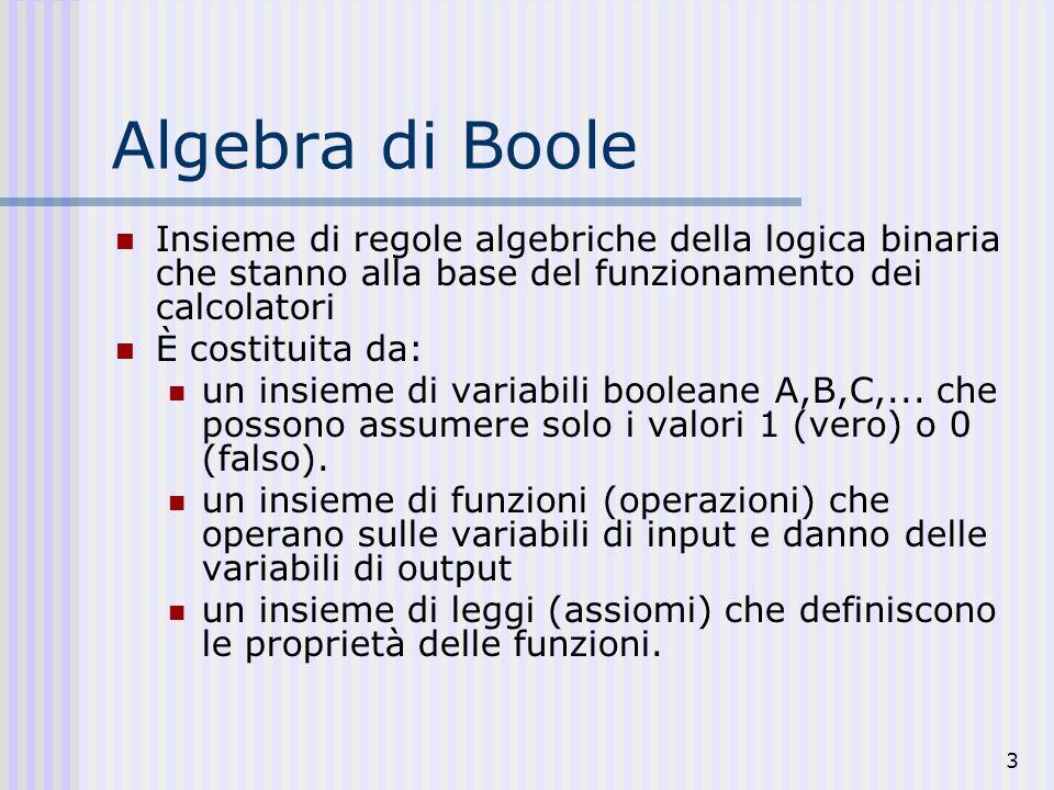 3 Algebra di Boole Insieme di regole algebriche della logica binaria che stanno alla base del funzionamento dei calcolatori È costituita da: un insiem