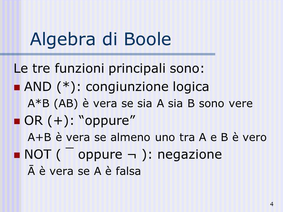 4 Algebra di Boole Le tre funzioni principali sono: AND (*): congiunzione logica A*B (AB) è vera se sia A sia B sono vere OR (+): oppure A+B è vera se