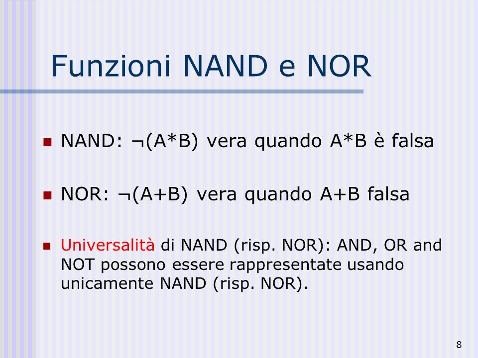 8 Funzioni NAND e NOR NAND: ¬(A*B) vera quando A*B è falsa NOR: ¬(A+B) vera quando A+B falsa Universalità di NAND (risp. NOR): AND, OR and NOT possono