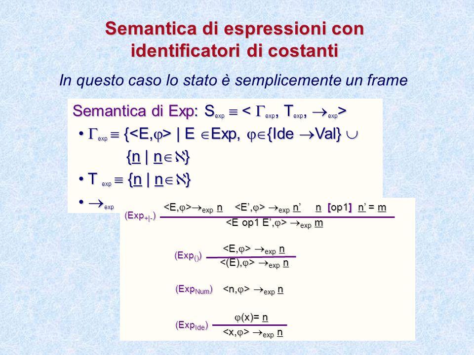 Semantica di espressioni con identificatori di costanti Semantica di Exp: S exp Semantica di Exp: S exp exp { | E Exp, {Ide Val} exp { | E Exp, {Ide V