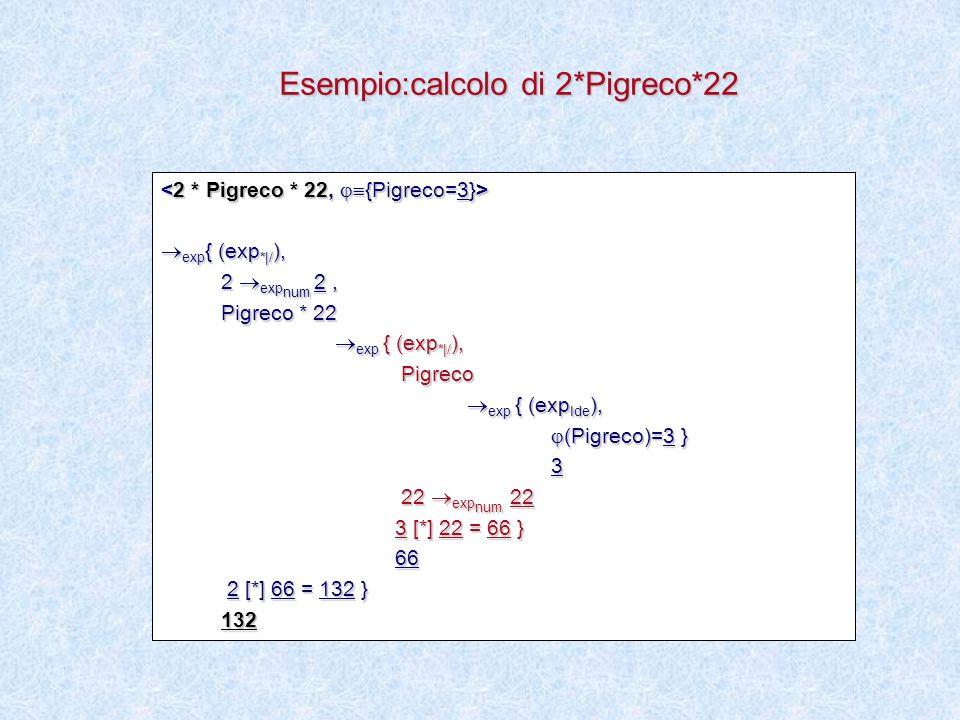 exp { (exp *|/ ), exp { (exp *|/ ), 2 exp num 2, 2 exp num 2, Pigreco * 22 Pigreco * 22 exp { (exp *|/ ), exp { (exp *|/ ), Pigreco Pigreco exp { (exp