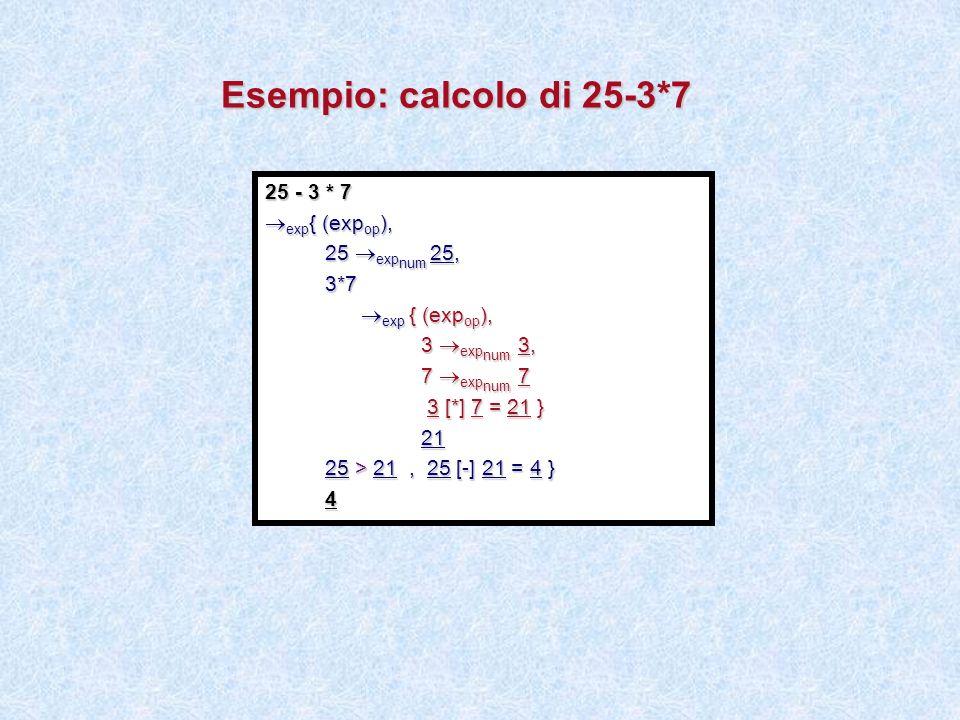 25 - 3 * 7 exp { (exp op ), exp { (exp op ), 25 exp num 25, 25 exp num 25, 3*7 3*7 exp { (exp op ), exp { (exp op ), 3 exp num 3, 3 exp num 3, 7 exp n