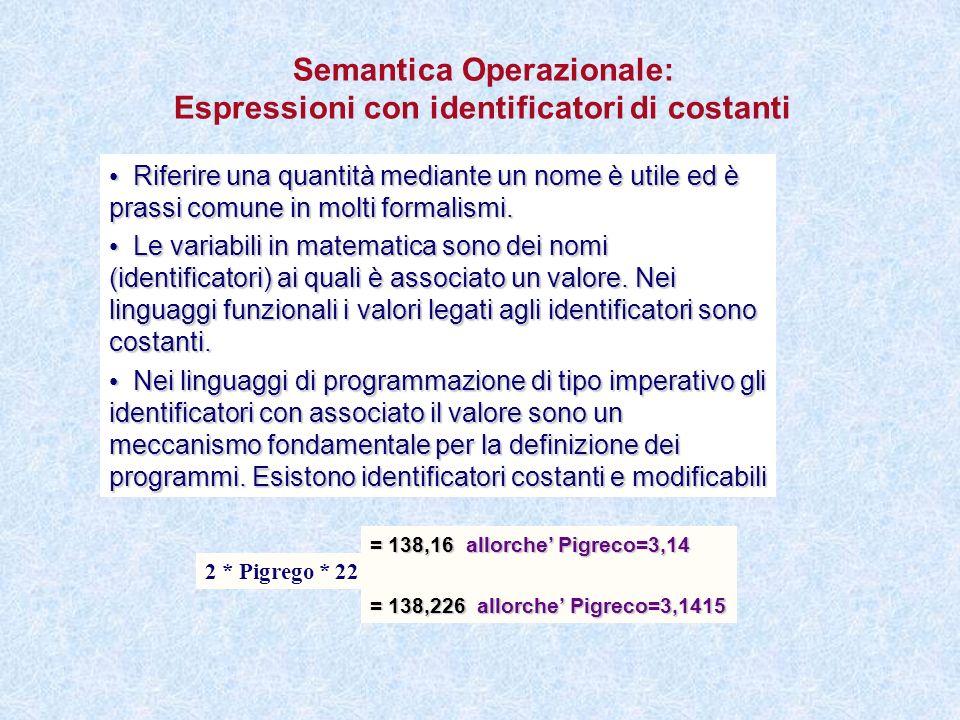 Semantica Operazionale: Espressioni con identificatori di costanti Riferire una quantità mediante un nome è utile ed è prassi comune in molti formalis