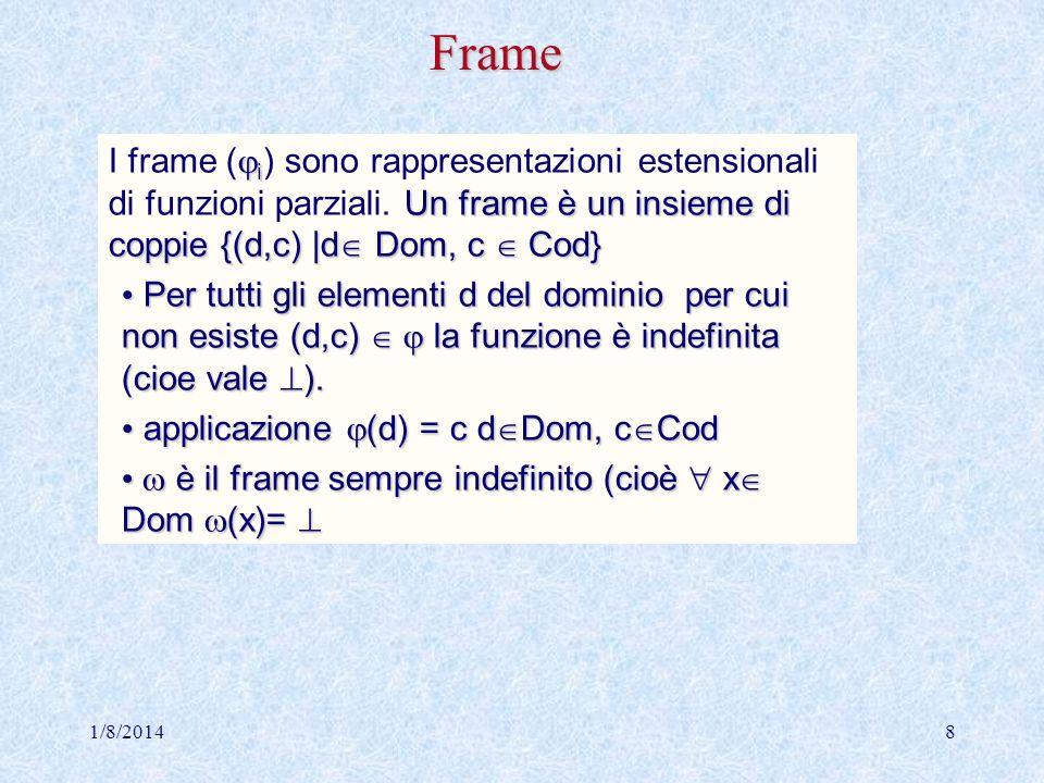 1/8/20149Frame In questa semantica i frame sono funzioni Ide ->Val Esempi: 1={, } e 2={ } 1={, } e 2={ } Esempi di applicazione delle funzioni 1, 2: Esempi di applicazione delle funzioni 1, 2: 1(Pigreco)=3.14 1(Pigreco)=3.14 2(Pigreco)=3.1415 2(Pigreco)=3.1415 1(Euro)= 1936 1(Euro)= 1936 2(Euro)= 2(Euro)=