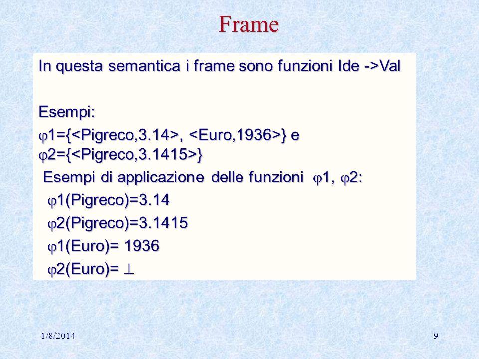1/8/20149Frame In questa semantica i frame sono funzioni Ide ->Val Esempi: 1={, } e 2={ } 1={, } e 2={ } Esempi di applicazione delle funzioni 1, 2: E