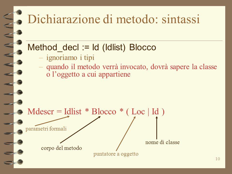 10 Dichiarazione di metodo: sintassi Method_decl := Id (Idlist) Blocco –ignoriamo i tipi –quando il metodo verrà invocato, dovrà sapere la classe o lo