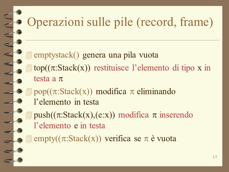 15 Operazioni sulle pile (record, frame) emptystack() genera una pila vuota top(( :Stack(x)) restituisce lelemento di tipo x in testa a pop(( :Stack(x