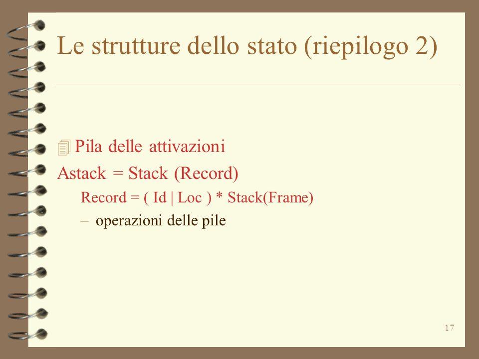 17 Le strutture dello stato (riepilogo 2) 4 Pila delle attivazioni Astack = Stack (Record) Record = ( Id | Loc ) * Stack(Frame) –operazioni delle pile