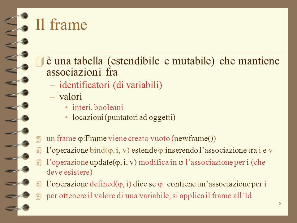 8 Il frame 4 è una tabella (estendibile e mutabile) che mantiene associazioni fra –identificatori (di variabili) –valori interi, booleani locazioni (p
