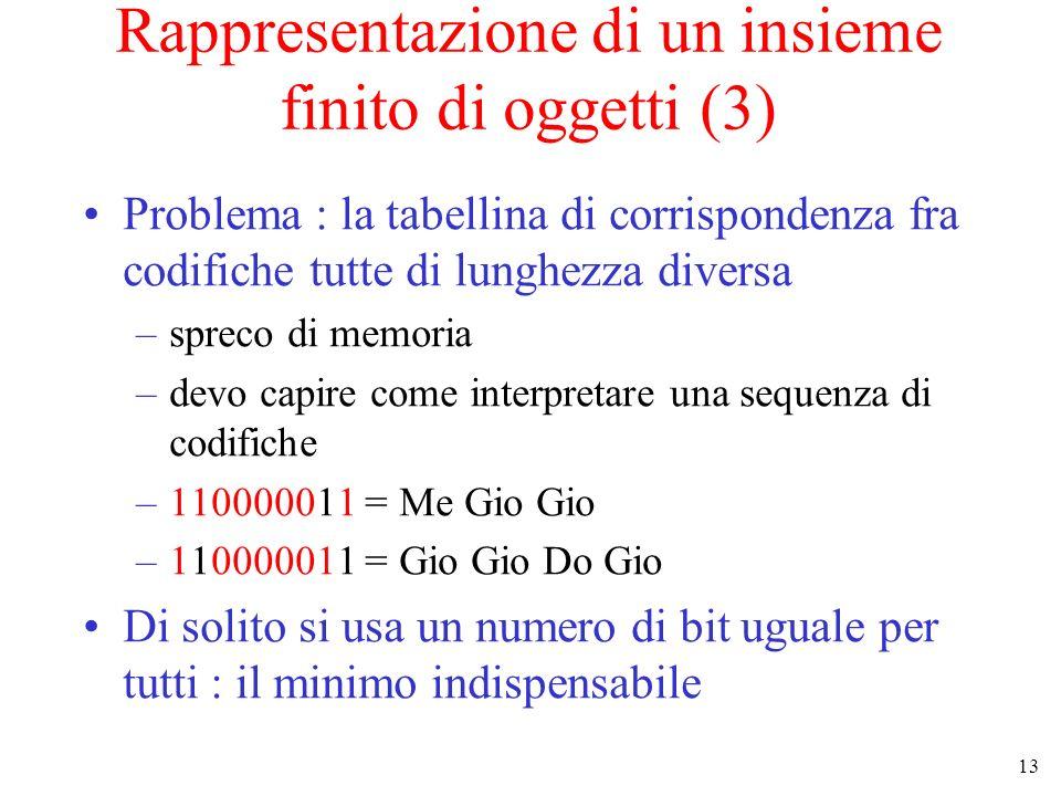 13 Rappresentazione di un insieme finito di oggetti (3) Problema : la tabellina di corrispondenza fra codifiche tutte di lunghezza diversa –spreco di