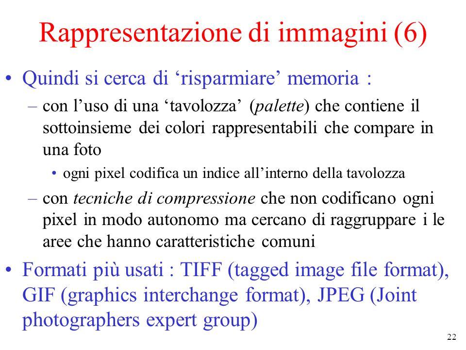 22 Rappresentazione di immagini (6) Quindi si cerca di risparmiare memoria : –con luso di una tavolozza (palette) che contiene il sottoinsieme dei col