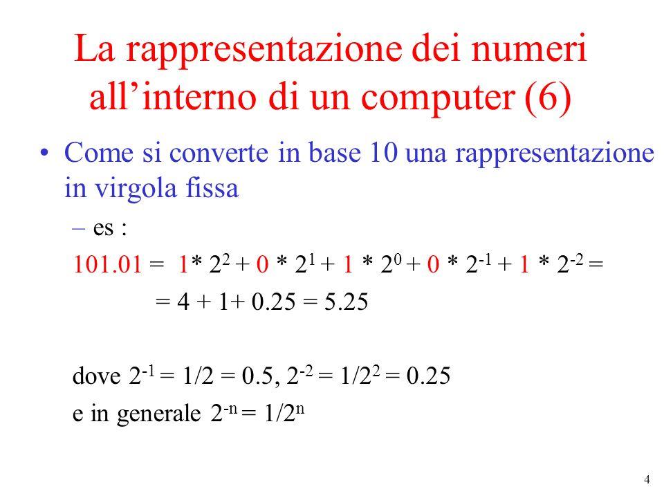 4 La rappresentazione dei numeri allinterno di un computer (6) Come si converte in base 10 una rappresentazione in virgola fissa –es : 101.01 = 1* 2 2
