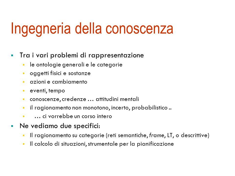 Rappresentazioni strutturate della conoscenza Reti semantiche e frame M. Simi, 2012-2013