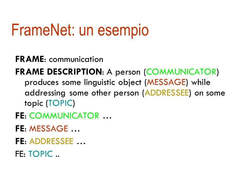 FrameNet [Lowe, Baker, Fillmore] Risorsa costituita da collezioni di frasi annotate sintatticamente e semanticamente, organizzata a frame. Semantica b