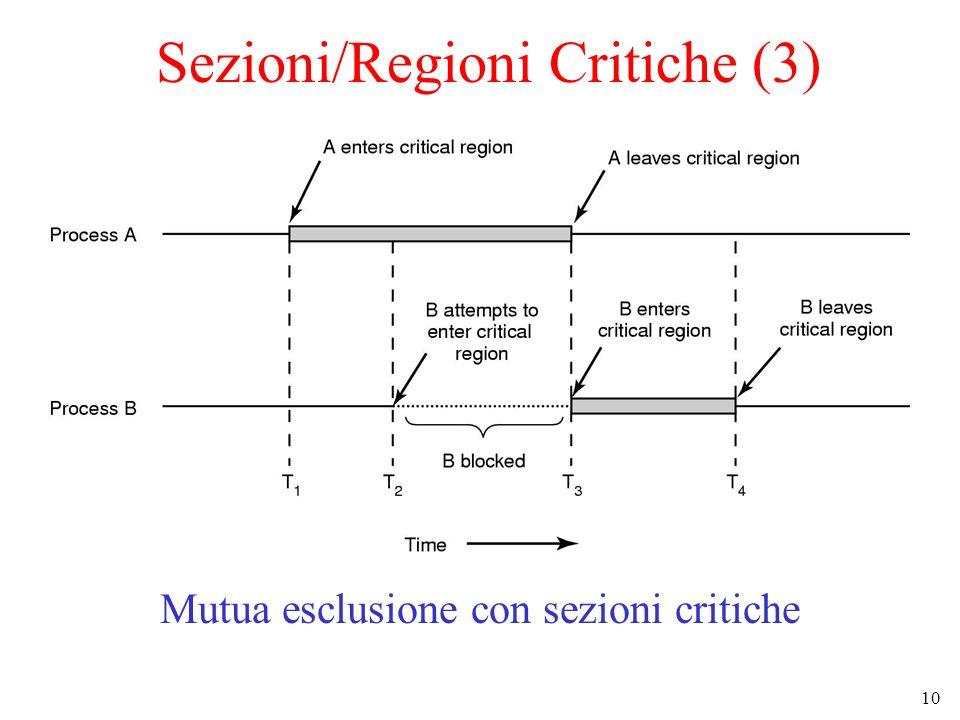 10 Sezioni/Regioni Critiche (3) Mutua esclusione con sezioni critiche