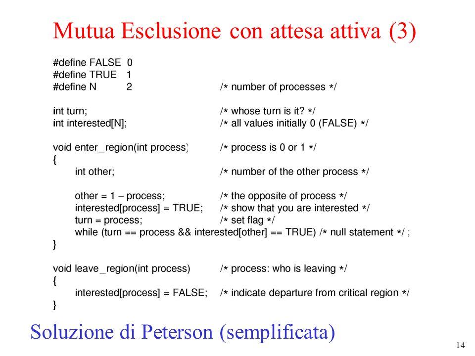 14 Mutua Esclusione con attesa attiva (3) Soluzione di Peterson (semplificata)