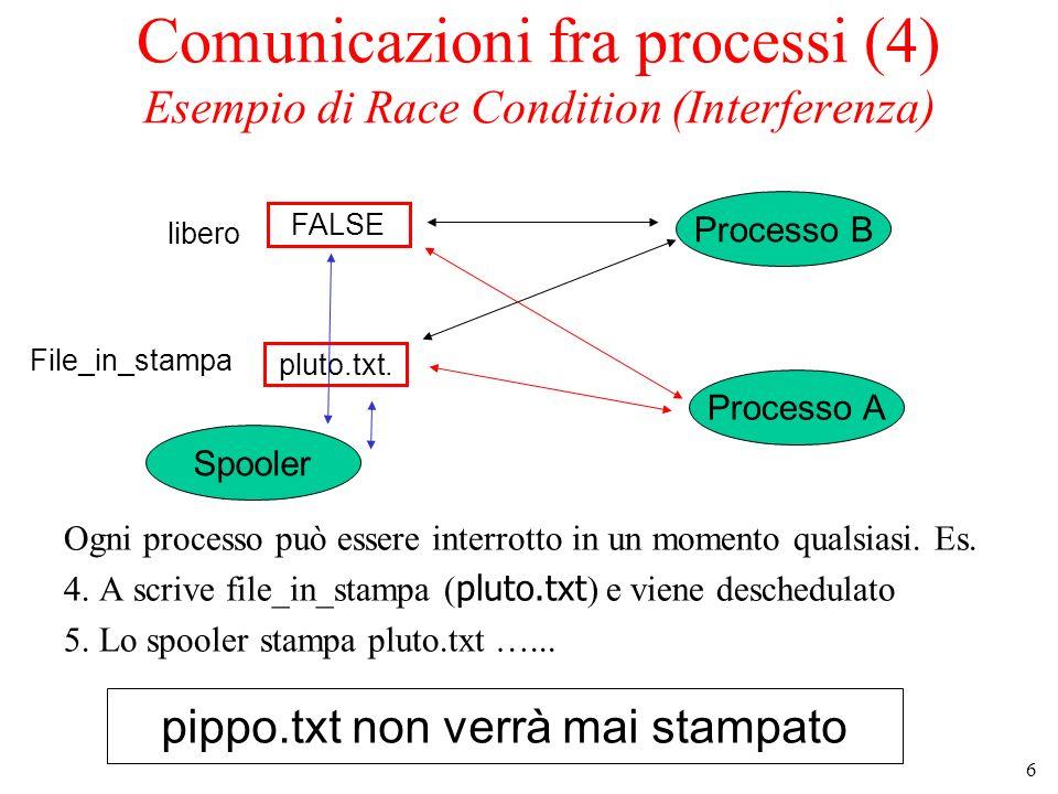 6 Comunicazioni fra processi (4) Esempio di Race Condition (Interferenza) Ogni processo può essere interrotto in un momento qualsiasi.