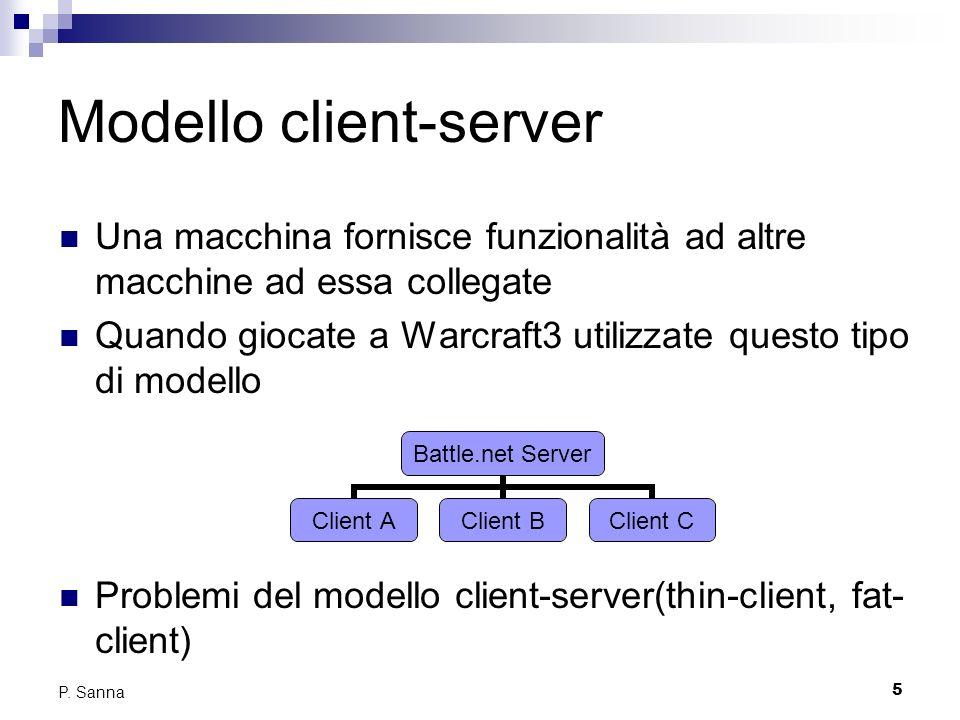 5 P. Sanna Modello client-server Una macchina fornisce funzionalità ad altre macchine ad essa collegate Quando giocate a Warcraft3 utilizzate questo t