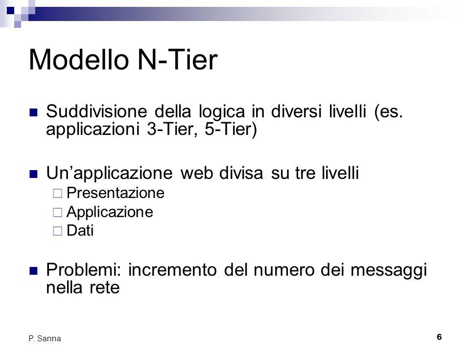 6 P. Sanna Modello N-Tier Suddivisione della logica in diversi livelli (es.