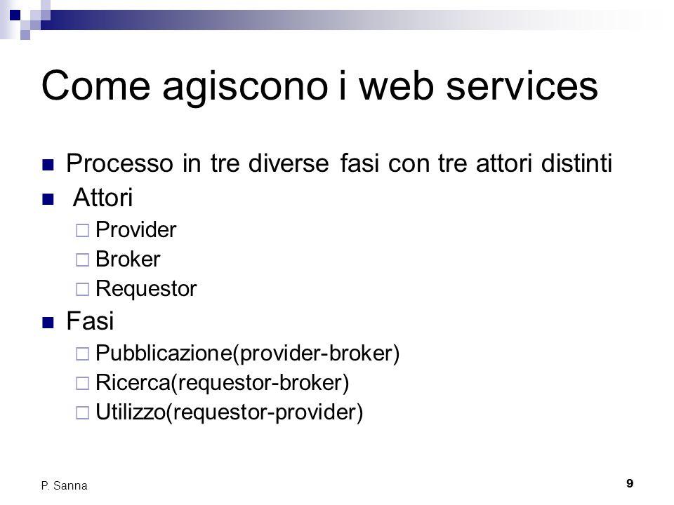9 P. Sanna Come agiscono i web services Processo in tre diverse fasi con tre attori distinti Attori Provider Broker Requestor Fasi Pubblicazione(provi