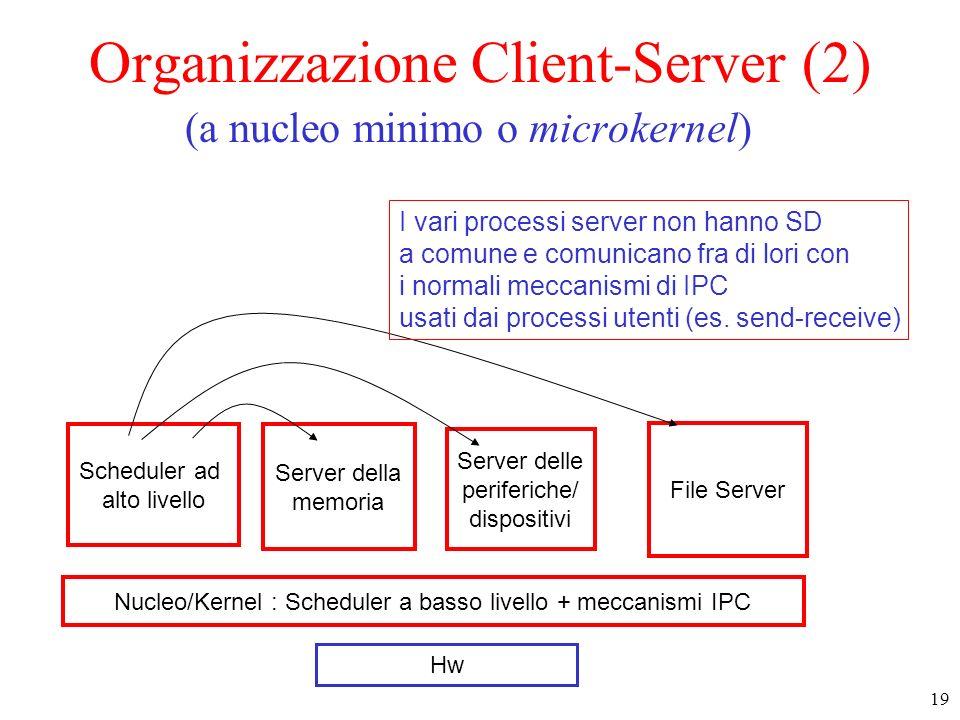 19 Nucleo/Kernel : Scheduler a basso livello + meccanismi IPC Server della memoria File Server Server delle periferiche/ dispositivi Hw Organizzazione