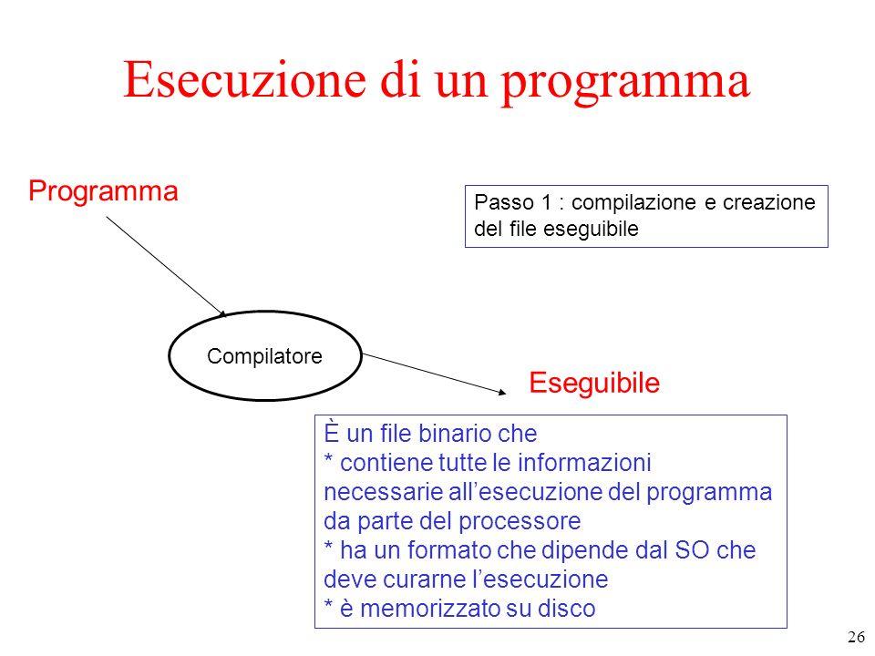 26 Esecuzione di un programma Programma Compilatore Eseguibile È un file binario che * contiene tutte le informazioni necessarie allesecuzione del pro